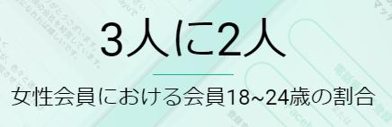 パパ活アラサーアプリ【30代限定】